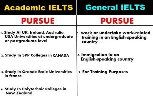 academic ielts or general ielts