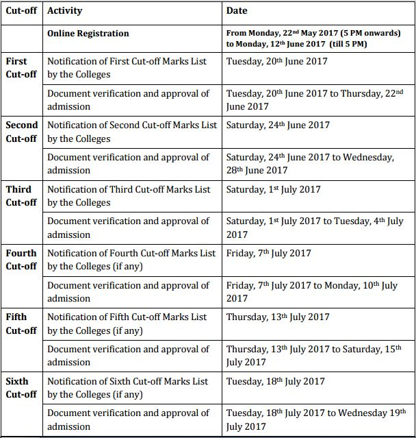 DU 2017 Cutoff Schedule