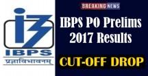 IBPS PO Prelims 2017 Cutoff