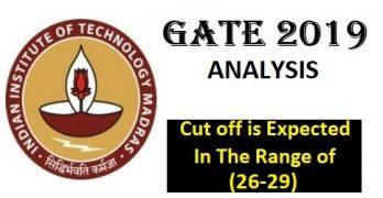 GATE 2019 Cutoff