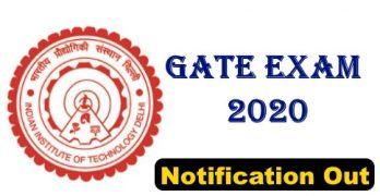 GATE 2020 Application Form